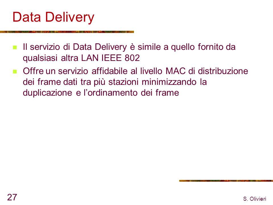 Data Delivery Il servizio di Data Delivery è simile a quello fornito da qualsiasi altra LAN IEEE 802.