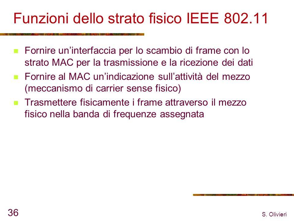 Funzioni dello strato fisico IEEE 802.11