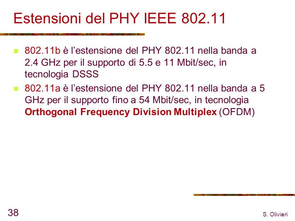 Estensioni del PHY IEEE 802.11