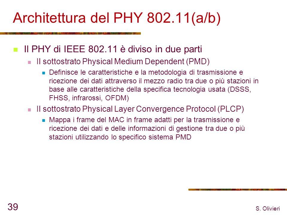 Architettura del PHY 802.11(a/b)