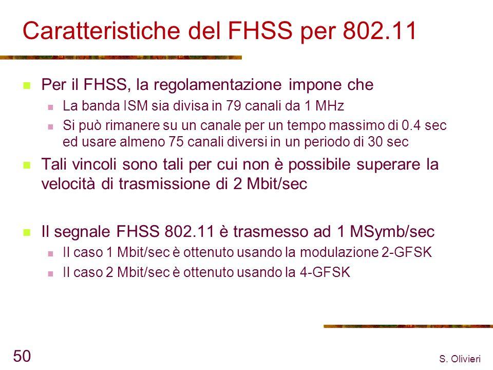 Caratteristiche del FHSS per 802.11