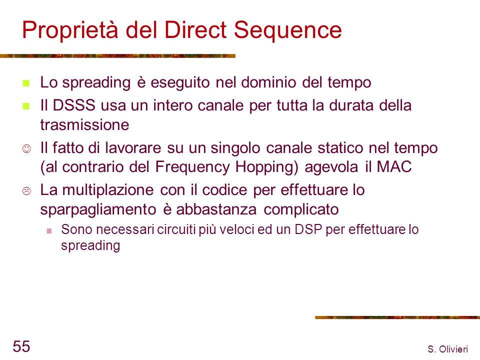 Proprietà del Direct Sequence