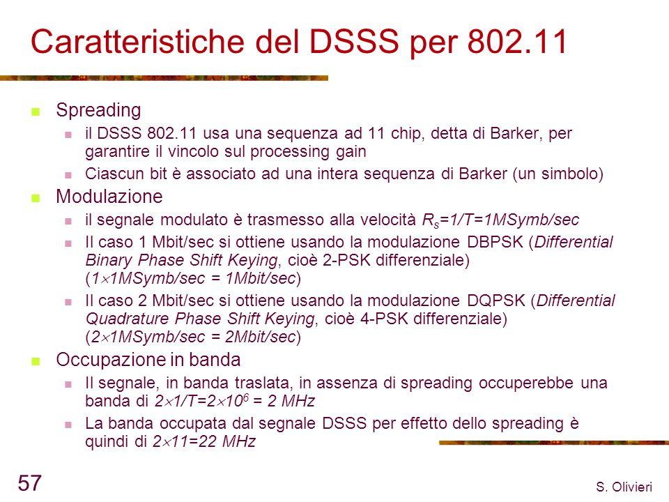 Caratteristiche del DSSS per 802.11