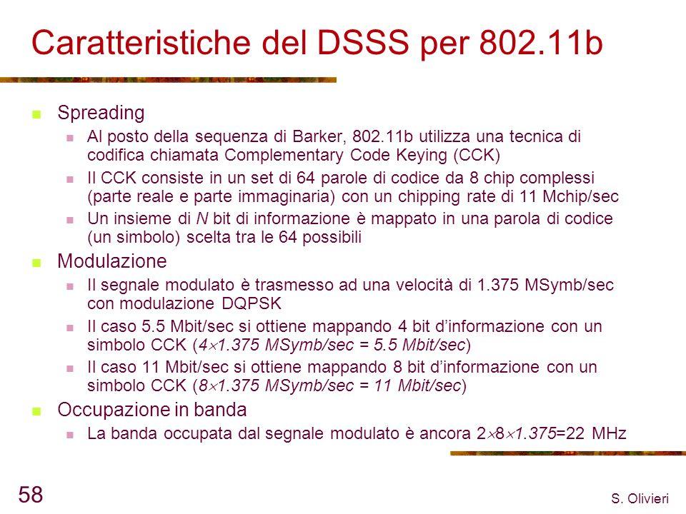 Caratteristiche del DSSS per 802.11b