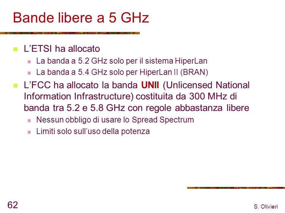 Bande libere a 5 GHz L'ETSI ha allocato
