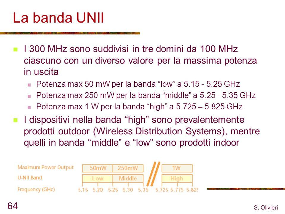 La banda UNII I 300 MHz sono suddivisi in tre domini da 100 MHz ciascuno con un diverso valore per la massima potenza in uscita.