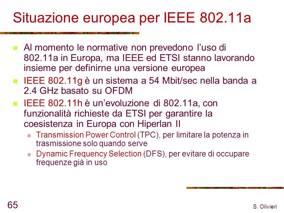 Situazione europea per IEEE 802.11a