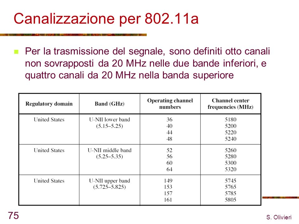 Canalizzazione per 802.11a