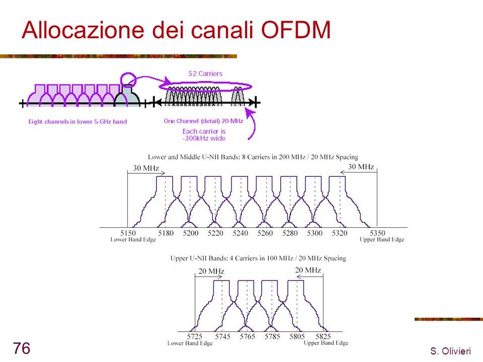 Allocazione dei canali OFDM