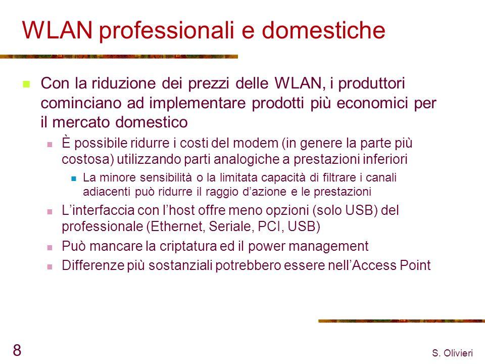 WLAN professionali e domestiche