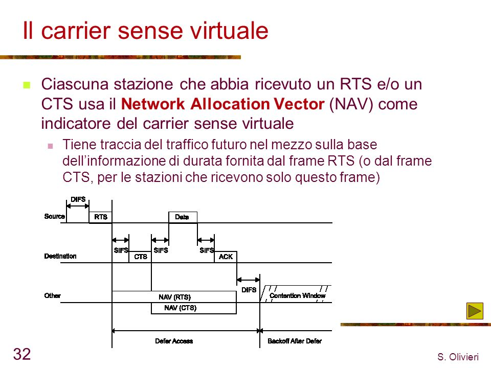 Il carrier sense virtuale