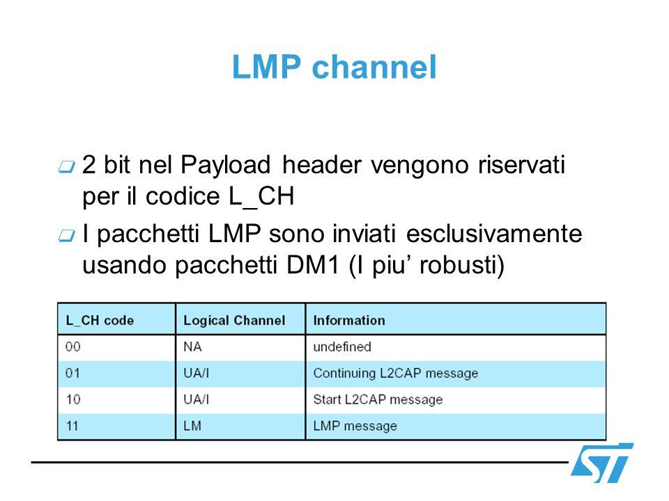 LMP channel 2 bit nel Payload header vengono riservati per il codice L_CH.