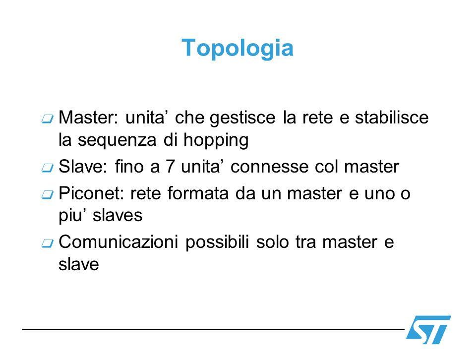 Topologia Master: unita' che gestisce la rete e stabilisce la sequenza di hopping. Slave: fino a 7 unita' connesse col master.
