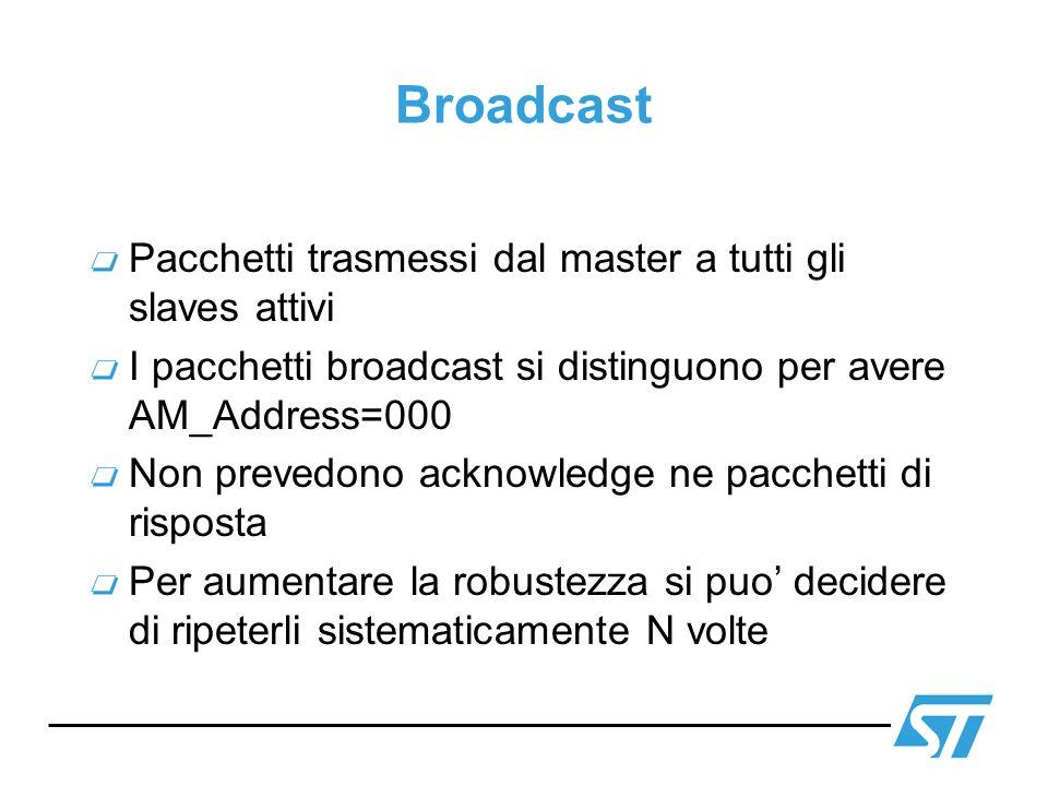 Broadcast Pacchetti trasmessi dal master a tutti gli slaves attivi