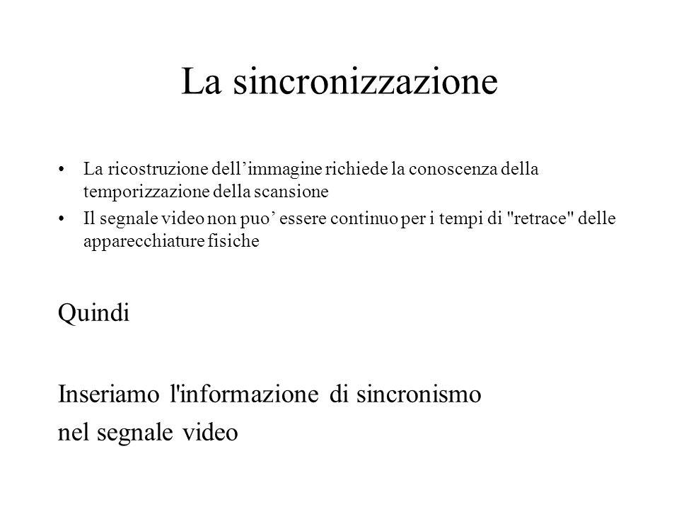 La sincronizzazione Quindi Inseriamo l informazione di sincronismo
