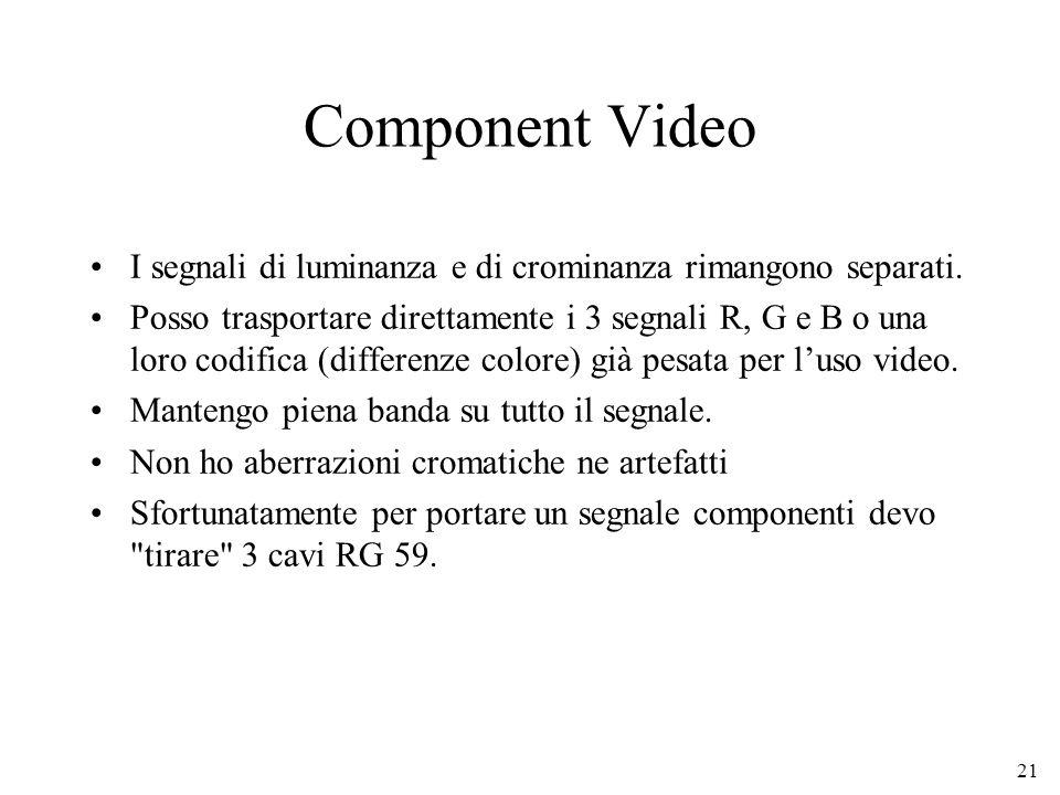 Component Video I segnali di luminanza e di crominanza rimangono separati.