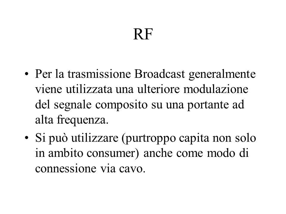 RF Per la trasmissione Broadcast generalmente viene utilizzata una ulteriore modulazione del segnale composito su una portante ad alta frequenza.