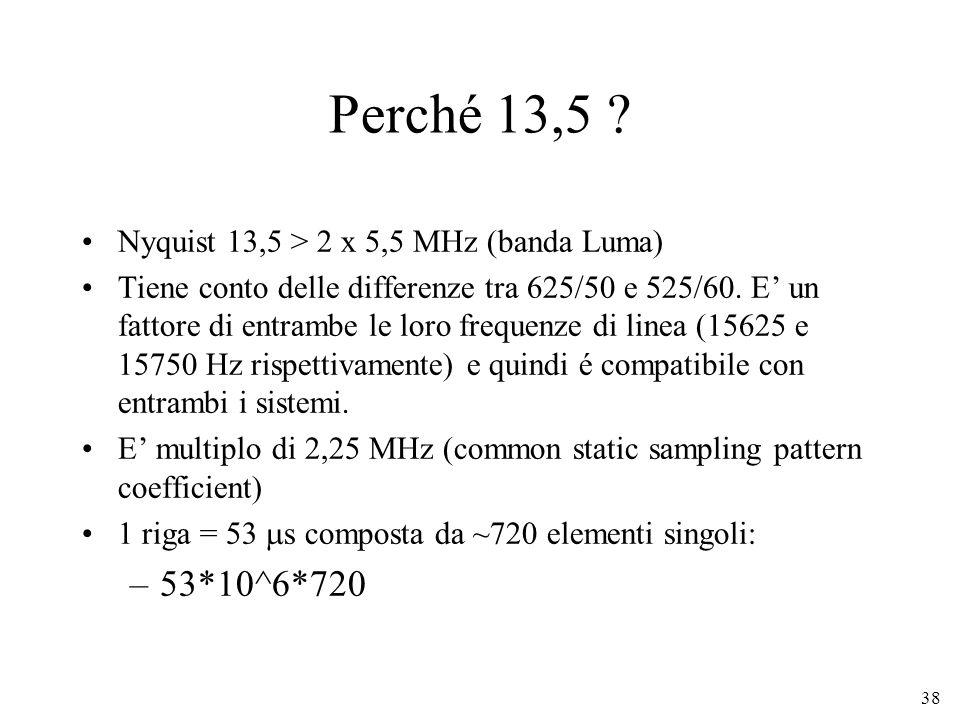 Perché 13,5 53*10^6*720 Nyquist 13,5 > 2 x 5,5 MHz (banda Luma)