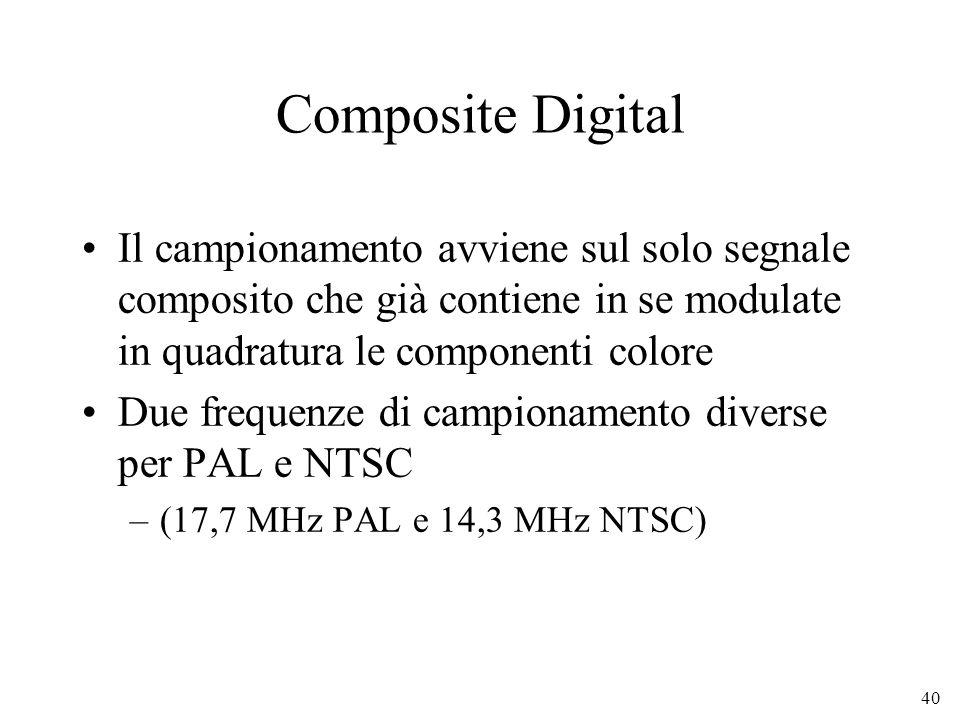Composite Digital Il campionamento avviene sul solo segnale composito che già contiene in se modulate in quadratura le componenti colore.