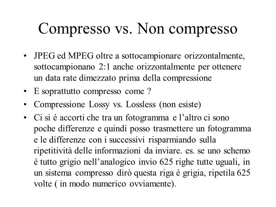 Compresso vs. Non compresso