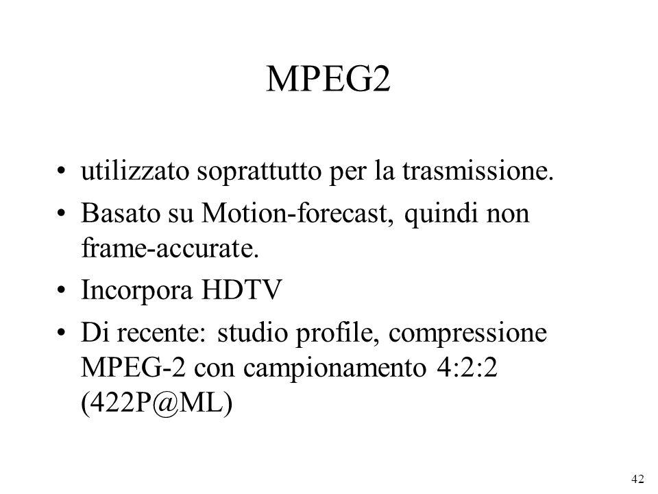 MPEG2 utilizzato soprattutto per la trasmissione.