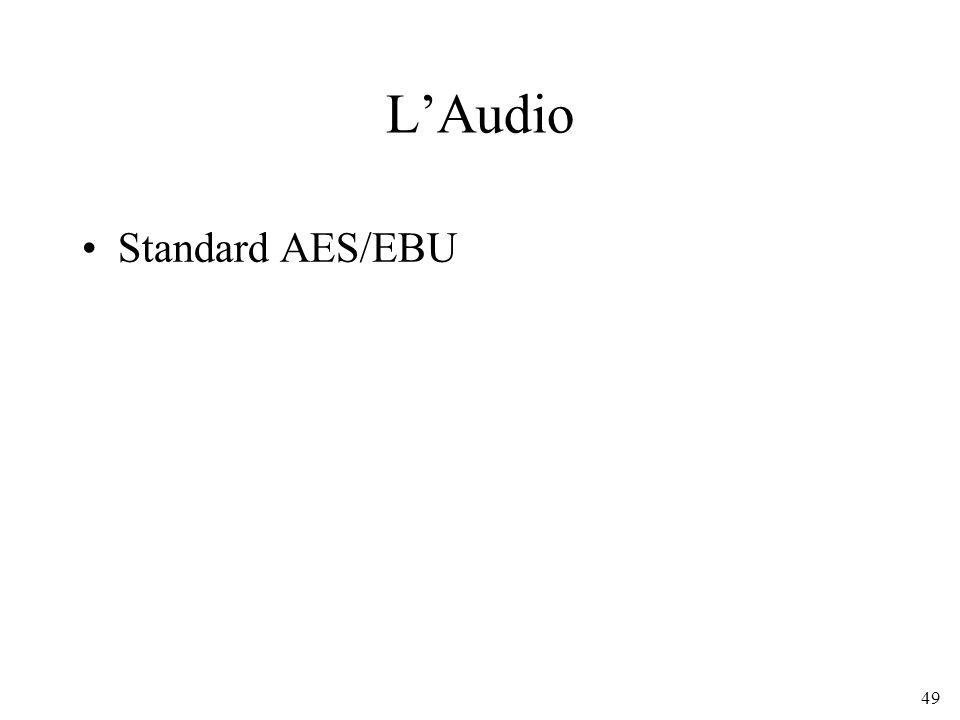 L'Audio Standard AES/EBU