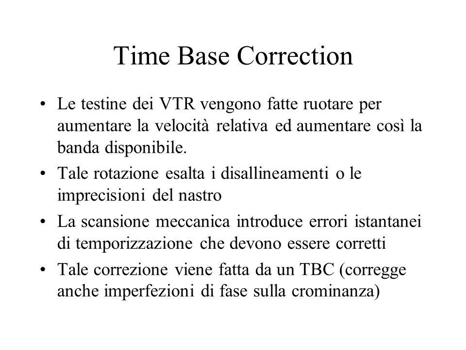 Time Base Correction Le testine dei VTR vengono fatte ruotare per aumentare la velocità relativa ed aumentare così la banda disponibile.