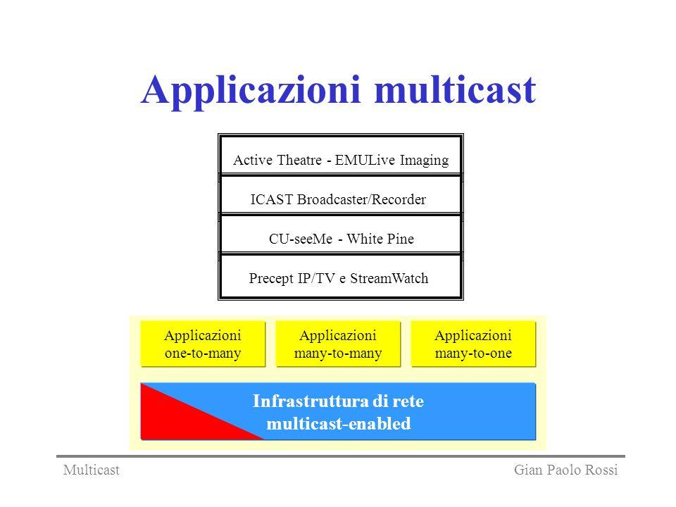 Applicazioni multicast