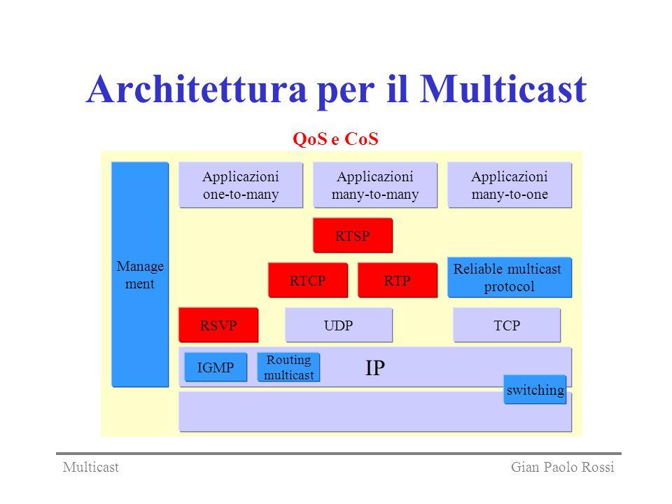 Architettura per il Multicast