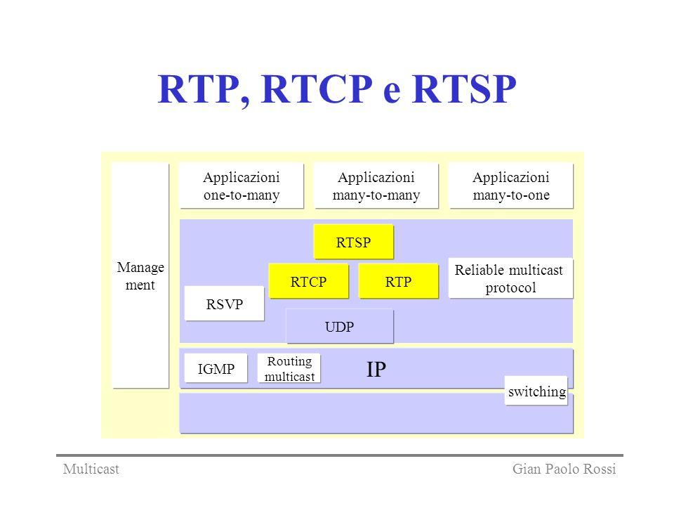 RTP, RTCP e RTSP IP Reliable multicast protocol Applicazioni