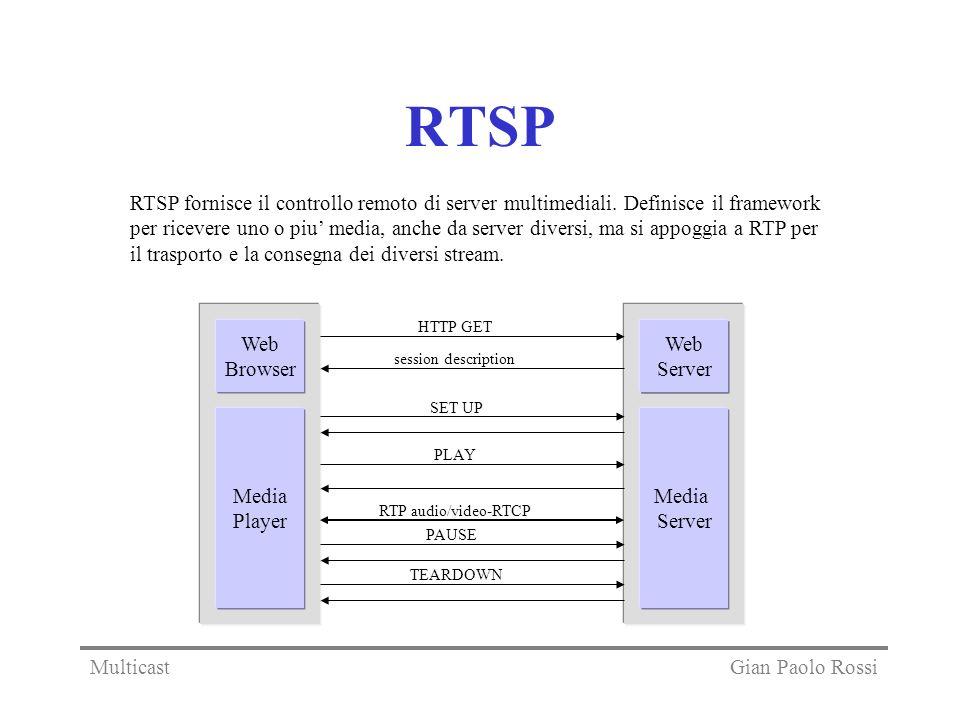 RTSP RTSP fornisce il controllo remoto di server multimediali. Definisce il framework.
