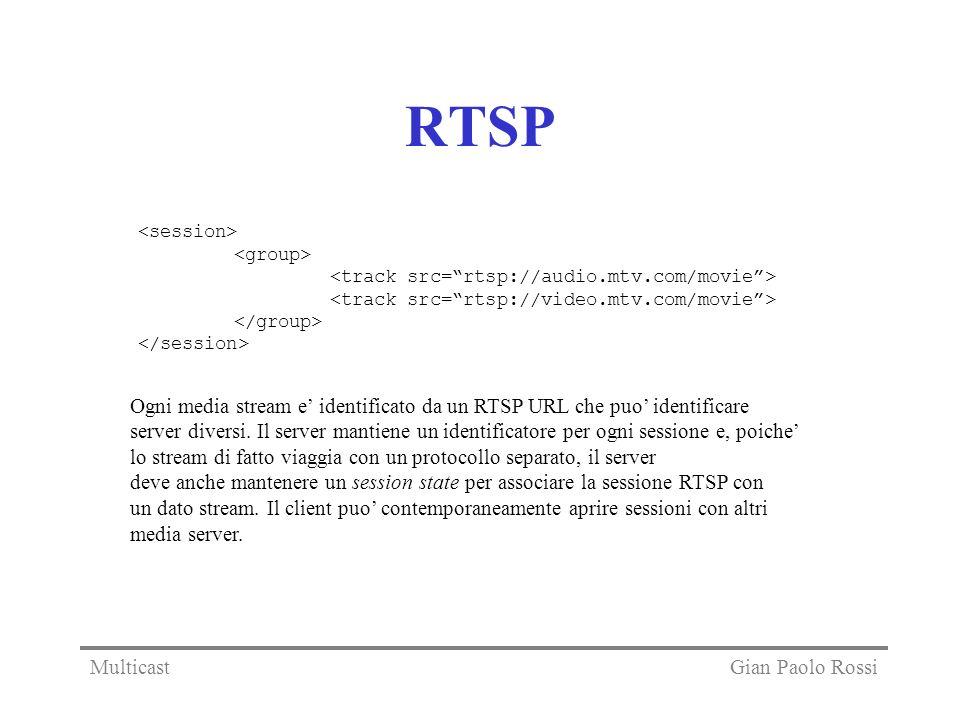 RTSP <session> <group> <track src= rtsp://audio.mtv.com/movie > <track src= rtsp://video.mtv.com/movie >