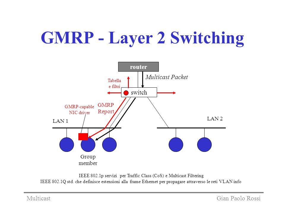 IEEE 802.1p servizi per Traffic Class (CoS) e Multicast Filtering