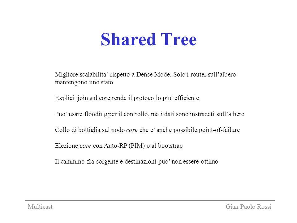 Shared Tree Migliore scalabilita' rispetto a Dense Mode. Solo i router sull'albero. mantengono uno stato.