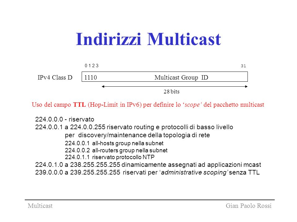 Indirizzi Multicast IPv4 Class D 1110 Multicast Group ID
