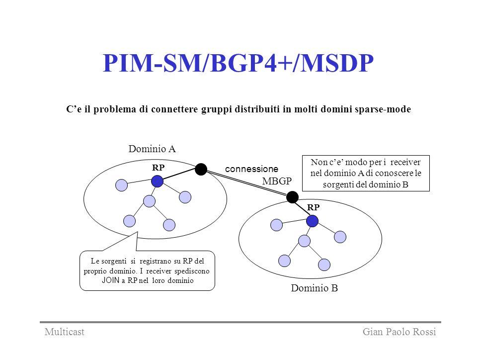 PIM-SM/BGP4+/MSDP C'e il problema di connettere gruppi distribuiti in molti domini sparse-mode. Dominio A.