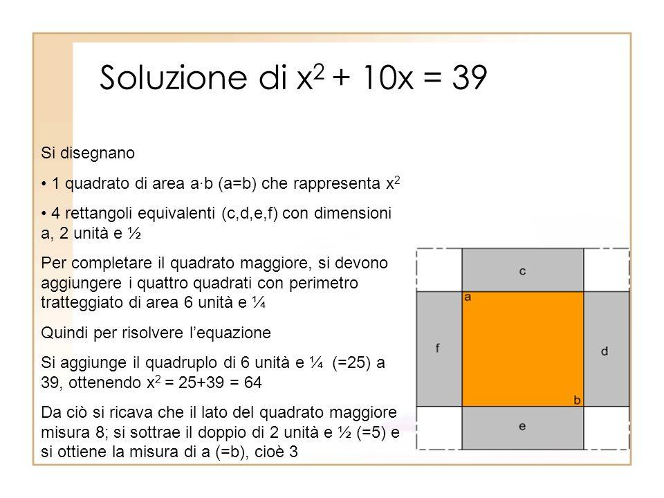 Soluzione di x2 + 10x = 39 Si disegnano