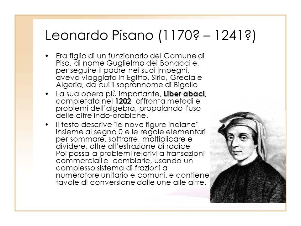 Leonardo Pisano (1170 – 1241 )