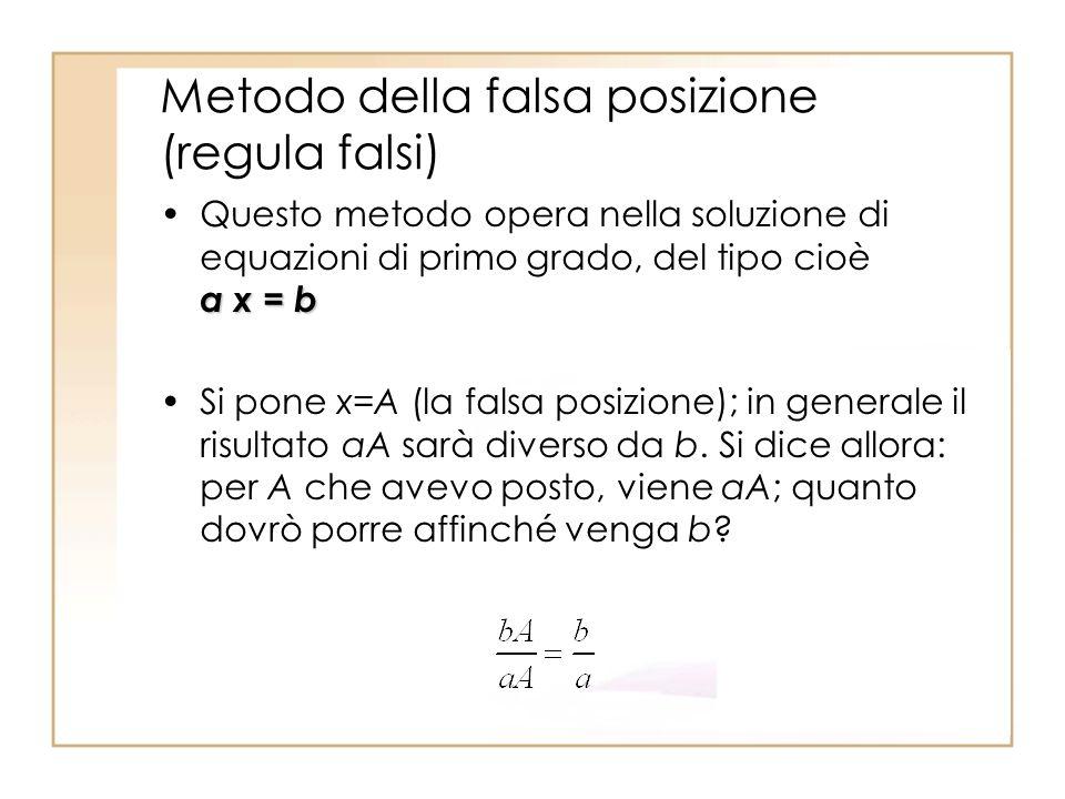 Metodo della falsa posizione (regula falsi)