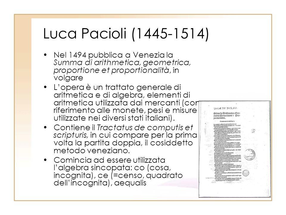 Luca Pacioli (1445-1514) Nel 1494 pubblica a Venezia la Summa di arithmetica, geometrica, proportione et proportionalità, in volgare.