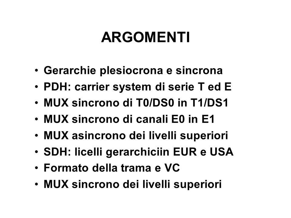 ARGOMENTI Gerarchie plesiocrona e sincrona