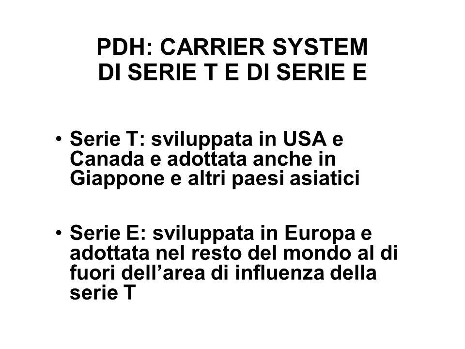PDH: CARRIER SYSTEM DI SERIE T E DI SERIE E