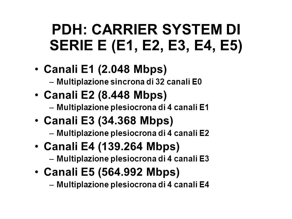 PDH: CARRIER SYSTEM DI SERIE E (E1, E2, E3, E4, E5)