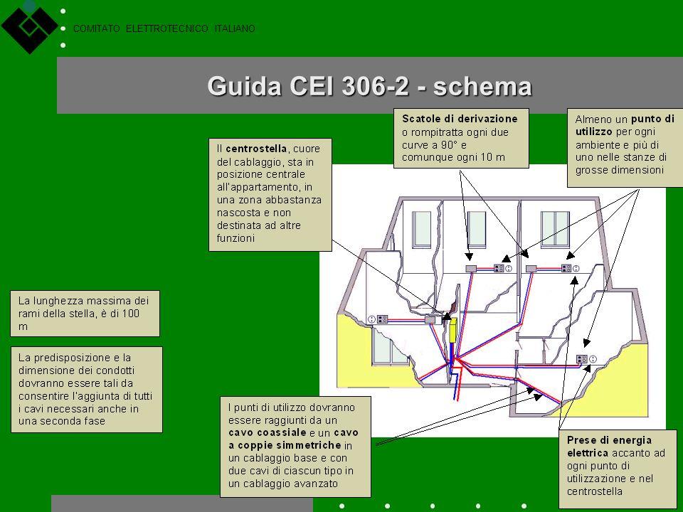 Schema Di Cablaggio Strutturato : Gli enti attori e i processi di standardizzazione il