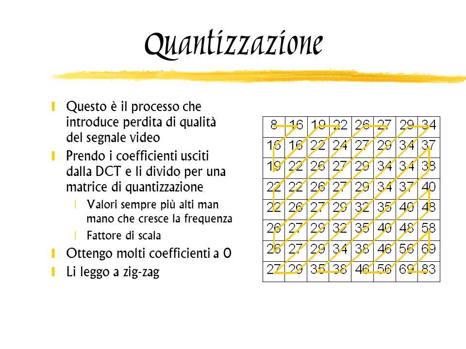 Quantizzazione Questo è il processo che introduce perdita di qualità del segnale video.