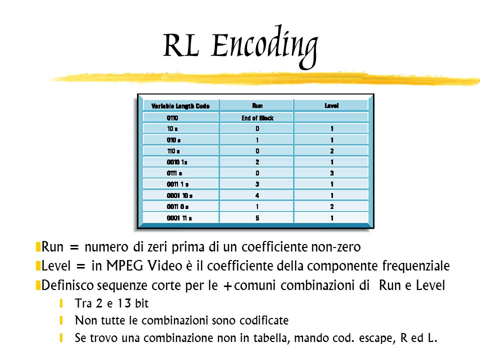 RL Encoding Run = numero di zeri prima di un coefficiente non-zero