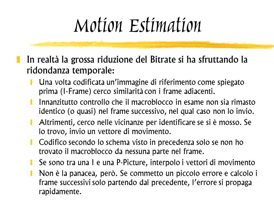 Motion Estimation In realtà la grossa riduzione del Bitrate si ha sfruttando la ridondanza temporale: