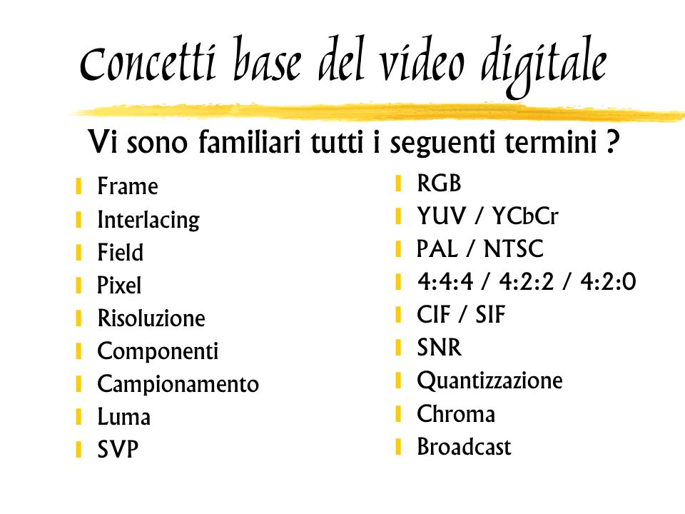 Concetti base del video digitale