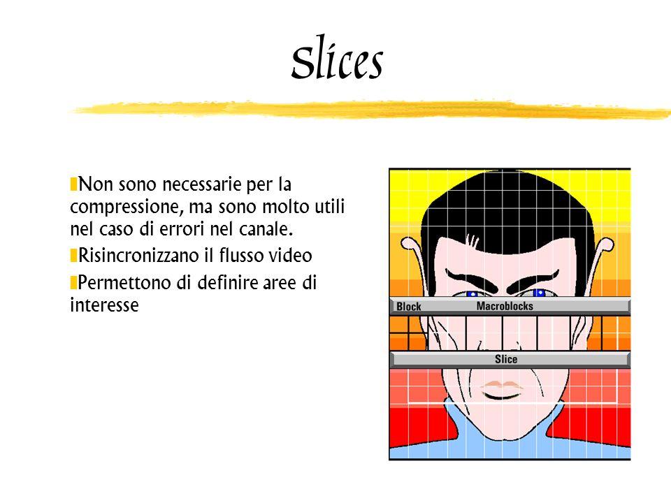 Slices Non sono necessarie per la compressione, ma sono molto utili nel caso di errori nel canale. Risincronizzano il flusso video.