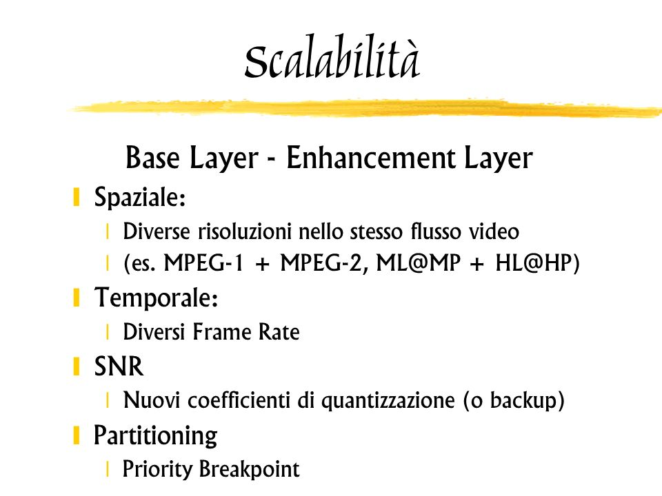 Base Layer - Enhancement Layer